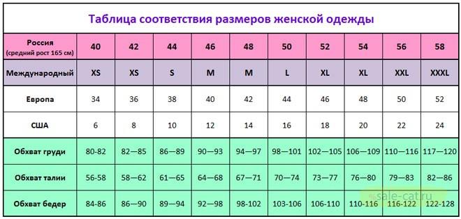Таблица женских размеров одежды на Алиэкспресс
