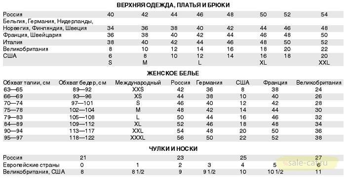 Таблица размеров верхней одежды, платьев, брюк, белья, носков, чулков для женщин