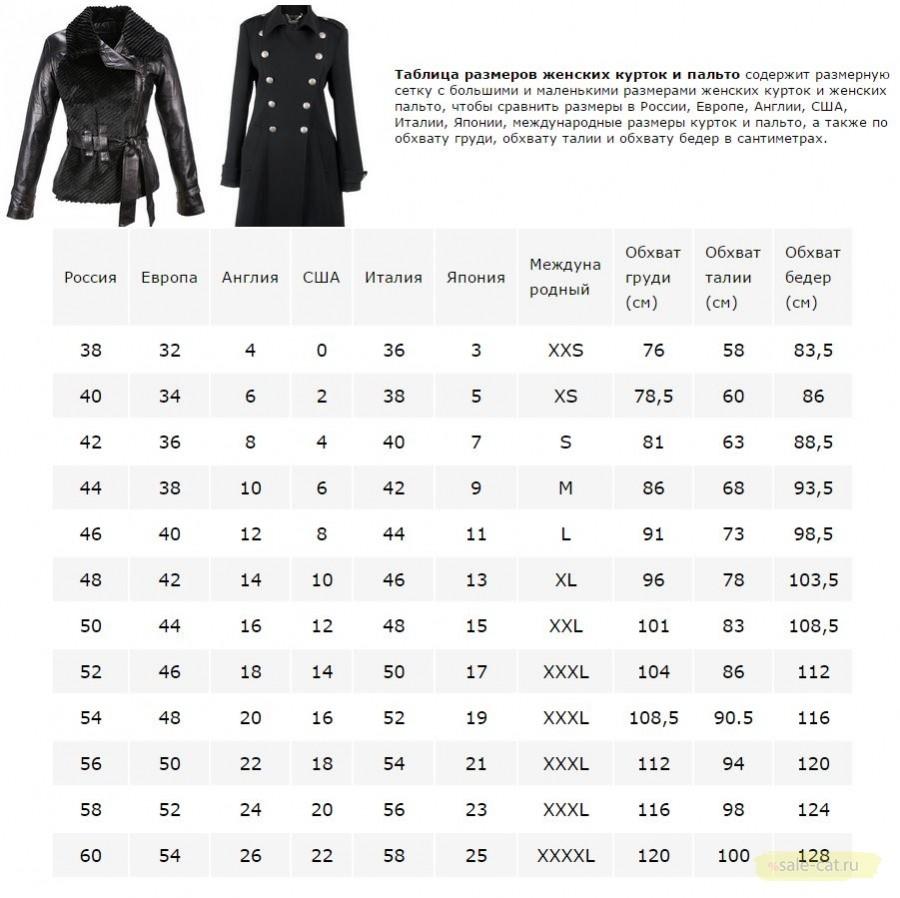 Таблица размеров курток и пальто для женщин на Aliexpress