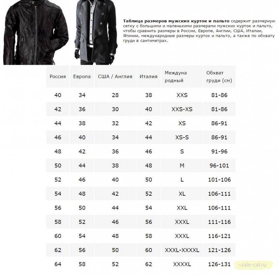 Таблица размеров курток и пальто для мужчин на Aliexpress