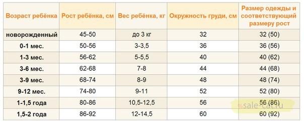 Размеры одежды для детей в возрасте до 2 лет на Aliexpress