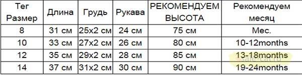 Детские размеры по русски
