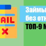 Займы без отказа – ТОП-9 МФО